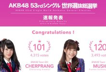 Photo of ผลเลือกตั้ง AKB48 เฌอปราง-มิวสิค BNK48