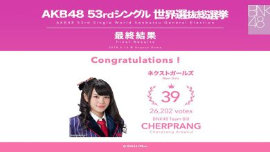 Photo of Cherprang BNK48 ได้อันดับ 39 ในการเลือกตั้ง AKB48 53rd