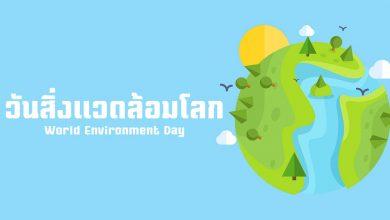 Photo of วันสิ่งแวดล้อมโลก 2562 5 มิถุนายน World Environment Day