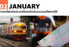 Photo of 2 มกราคม การรถไฟแห่งประเทศไทยเปิดเดินขบวนรถไฟสายใต้