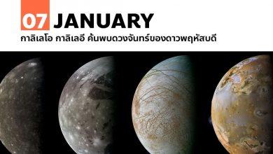 Photo of 7 มกราคม กาลิเลโอ กาลิเลอี พบดวงจันทร์ของดาวพฤหัสบดี