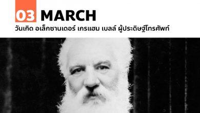 Photo of 3 มีนาคม วันเกิด อเล็กซานเดอร์ เกรแฮม เบลล์ ผู้ประดิษฐ์โทรศัพท์