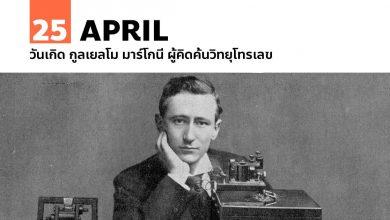 Photo of 25 เมษายน วันเกิด กูลเยลโม มาร์โกนี ผู้คิดค้นวิทยุโทรเลข