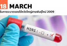 Photo of 18 มีนาคม เริ่มการระบาดของไข้หวัดใหญ่สายพันธุ์ใหม่ 2009