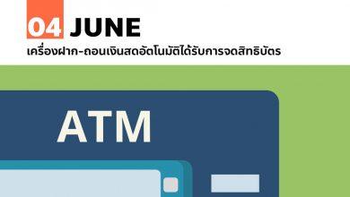 4 มิถุนายน เครื่องฝาก-ถอนเงินสดอัตโนมัติได้รับการจดสิทธิบัตร