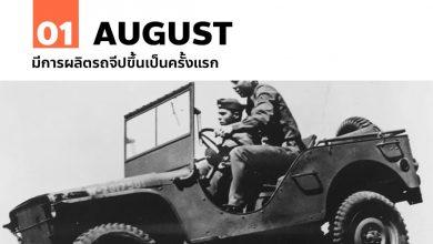 Photo of 1 สิงหาคม มีการผลิตรถจีปขึ้นเป็นครั้งแรก