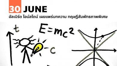 Photo of 30 มิถุนายน อัลเบิร์ต ไอน์สไตน์ เผยแพร่บทความ ทฤษฎีสัมพัทธภาพพิเศษ