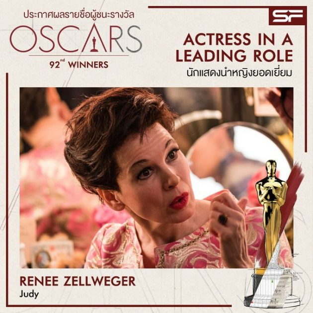 Oscars 2020 Best Actress in a Leading Role