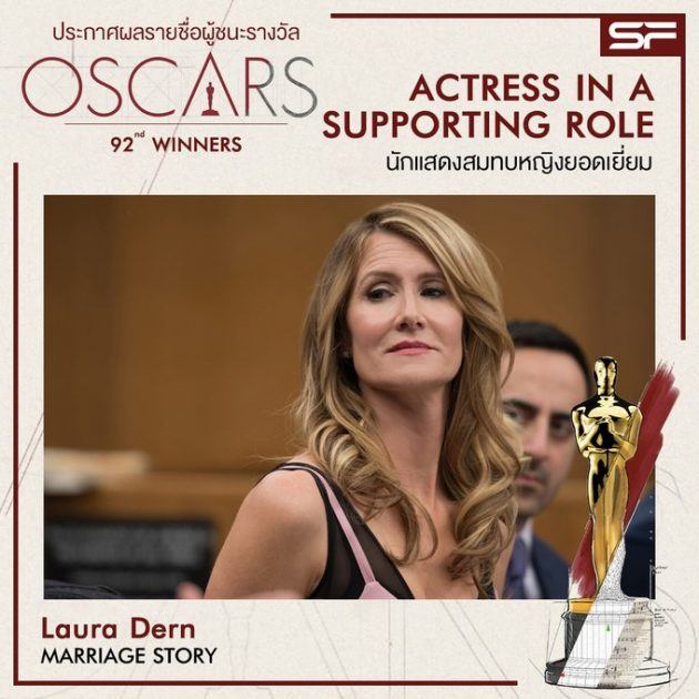Oscars 2020 Best Supporting Actress