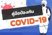 Photo of คู่มือป้องกันโรคโควิด-19 (COVID-19)
