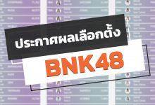 ผลเลือกตั้ง BNK48 อันดับ 1 เปลี่ยน!